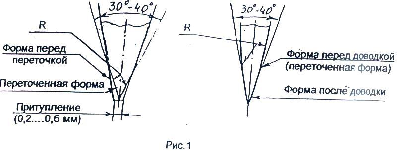 Заточка режущей кромки секача